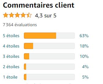 commentaire des clients sur le avent SCF35500
